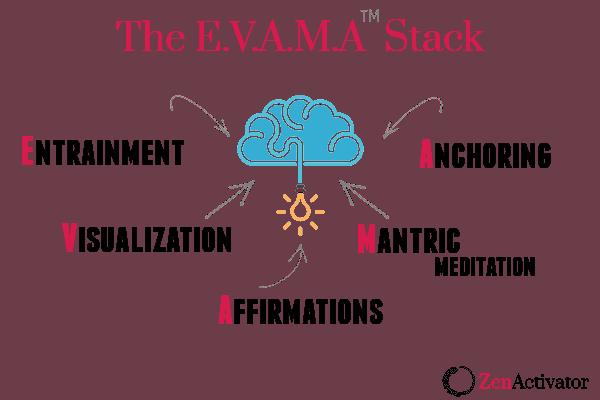 Zen Activator EVAMA stack